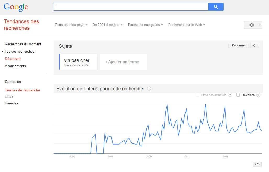 observer la tendance du march avec google trends. Black Bedroom Furniture Sets. Home Design Ideas