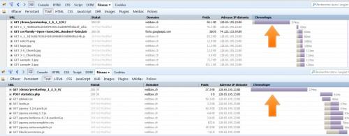 Concrètement la version 1.2.5 de Prestashop est chargée 2x plus rapidement que la version 1.6.1.1 et en plus sans moteur de cache.