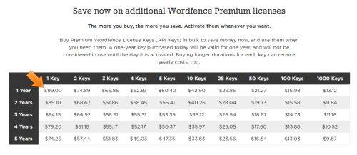 Le prix de la sécurité ? Finalement c'est raisonnable moins de 10 CHF par mois, oui j'achète ! Mieux vaux un site toujours en ligne quitte à payer un peu plus.