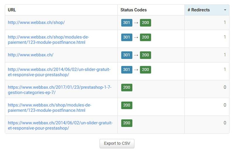 Code header